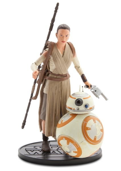 Star Wars Female Star, Rey, AWOL From Toy Stores, Sparking Uproar 2